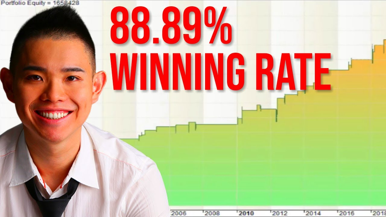 Little Known Facts About Day Trading Strategies Website.